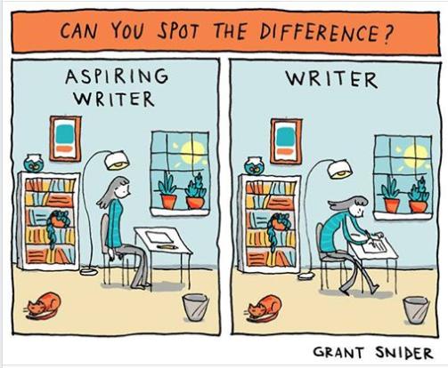aspiring vs actual